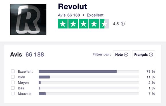 Revolut Trustpilot