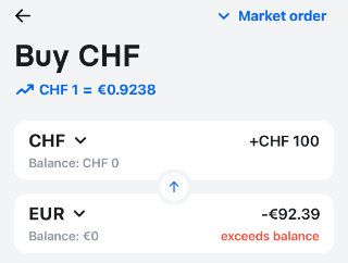 Taux de change Revolut : 100 CHF